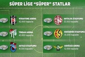 2015-2016 Spor Toto Süper Lig 6 yeni statla açılış yaptı!