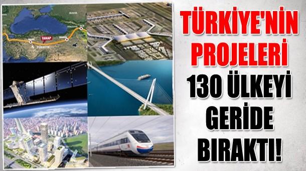 Türkiye'nin projeleri 130 ülkeyi geride bıraktı